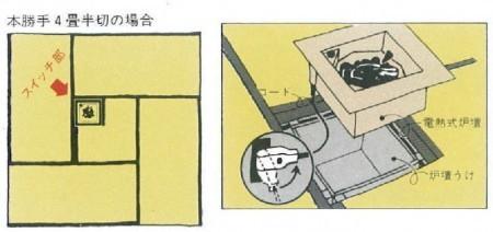 【茶器/茶道具 炉壇セット】 炉壇 電熱器付 L801&ユニット式 炉壇うけ L809&受金具 L900&深形炉壇 組立式 L909&炉縁 掻合セット (定番) 通常用